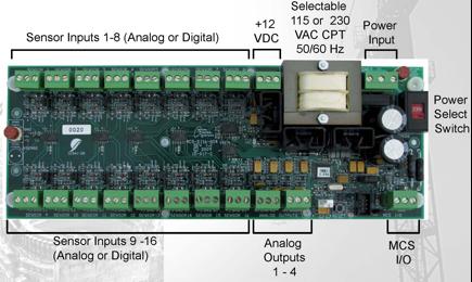 NUC-SI16 AO4 Board